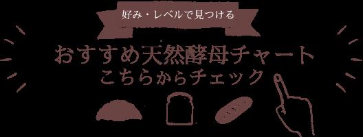 おすすめ天然酵母チャート
