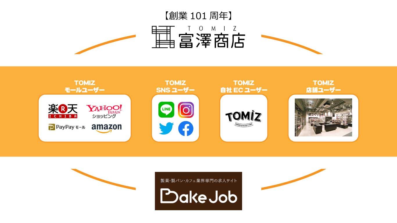 富澤商店のメインユーザー